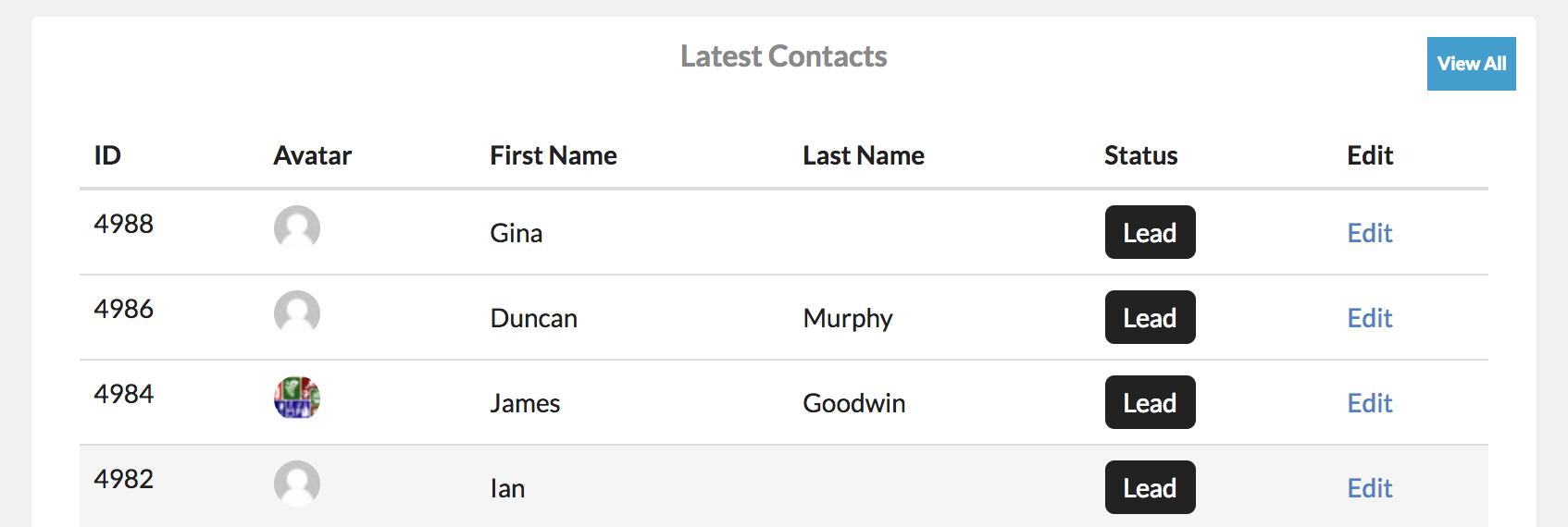Recent CRM Contact List