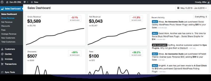 Metrics for Entrepreneurs - Sales Dashboard for eCommerce